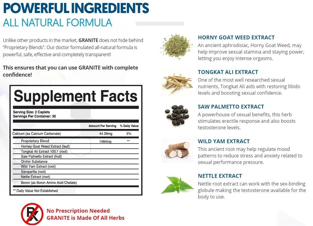 Granite Male Enhancement Ingredients