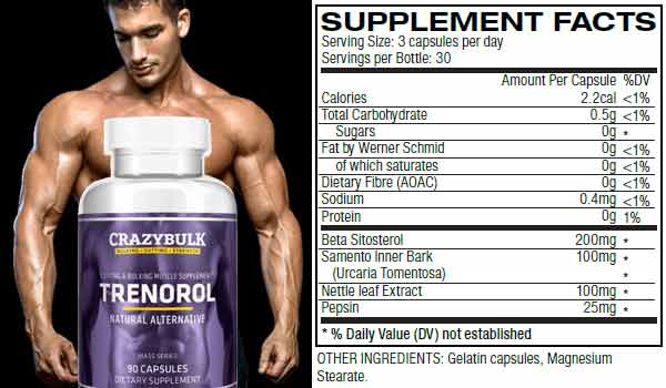 Crazy Bulk Trenorol Ingredients
