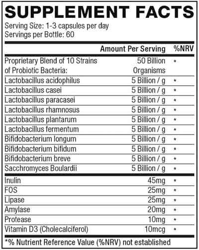 Performance Probiotic Ingredients