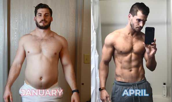 Getting Shredded - Visualize Your Goals Before You Start