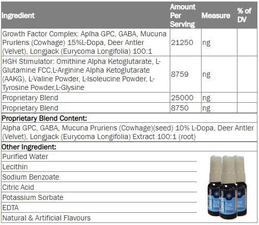 Soma Spray Ingredients