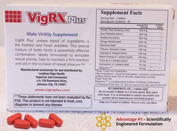 VigRX Plus Ingredients