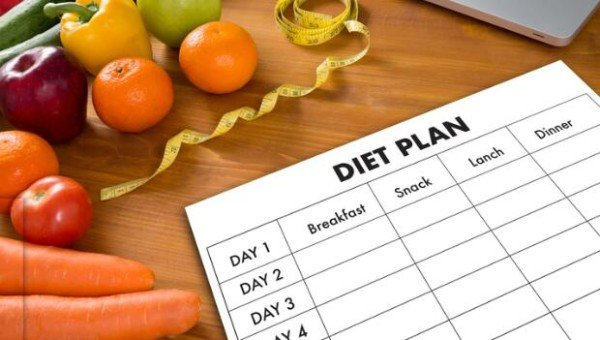Systematic Nutrition Plan