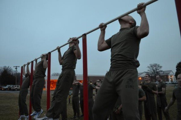 The US Marine Corps Fitness Test