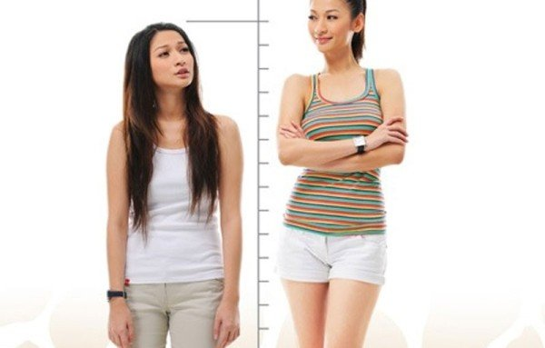 Height Growth With Growth Factor Plus Or Peak Height