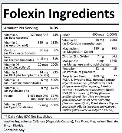 Folexin Ingredients